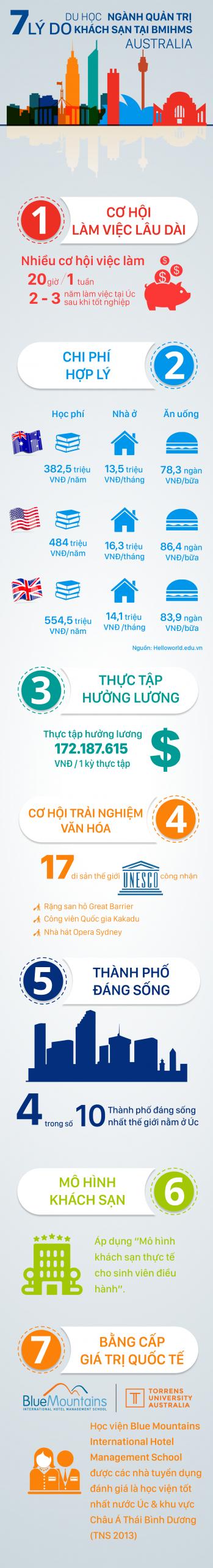 infographic BM 1-01